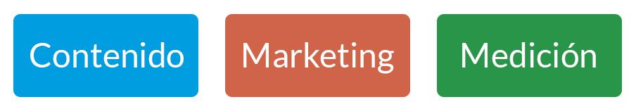 Éxito empresarial: contenido, marketing y medición