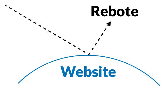 Rebote en un website