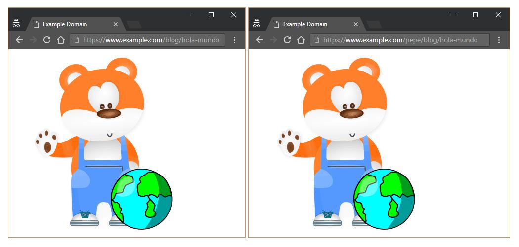 Página duplicada hola mundo